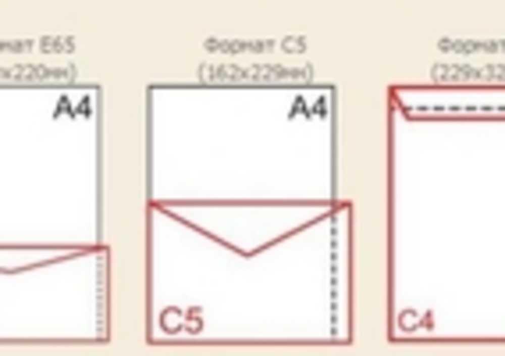 Продам оптом почтовые конверты и пакеты в ассорт., со склада в Донецке